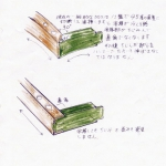コ型鋼のはめ込み(ホゾ加工)